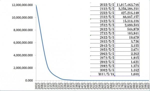[Imagem: gr%C3%A1fico-jap%C3%A3o-600x365.jpg]
